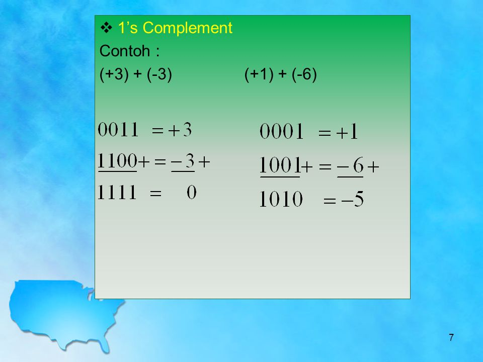 1's Complement Contoh : (+3) + (-3) (+1) + (-6)