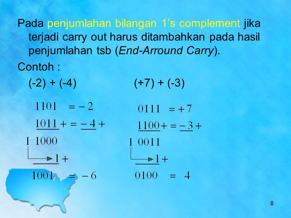 Pada penjumlahan bilangan 1's complement jika terjadi carry out harus ditambahkan pada hasil penjumlahan tsb (End-Arround Carry).
