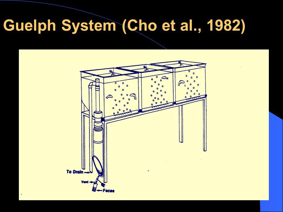 Guelph System (Cho et al., 1982)