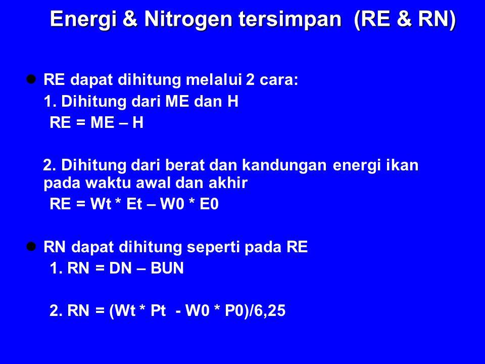 Energi & Nitrogen tersimpan (RE & RN)