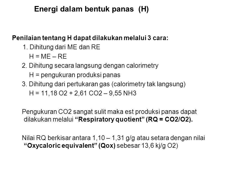Energi dalam bentuk panas (H)