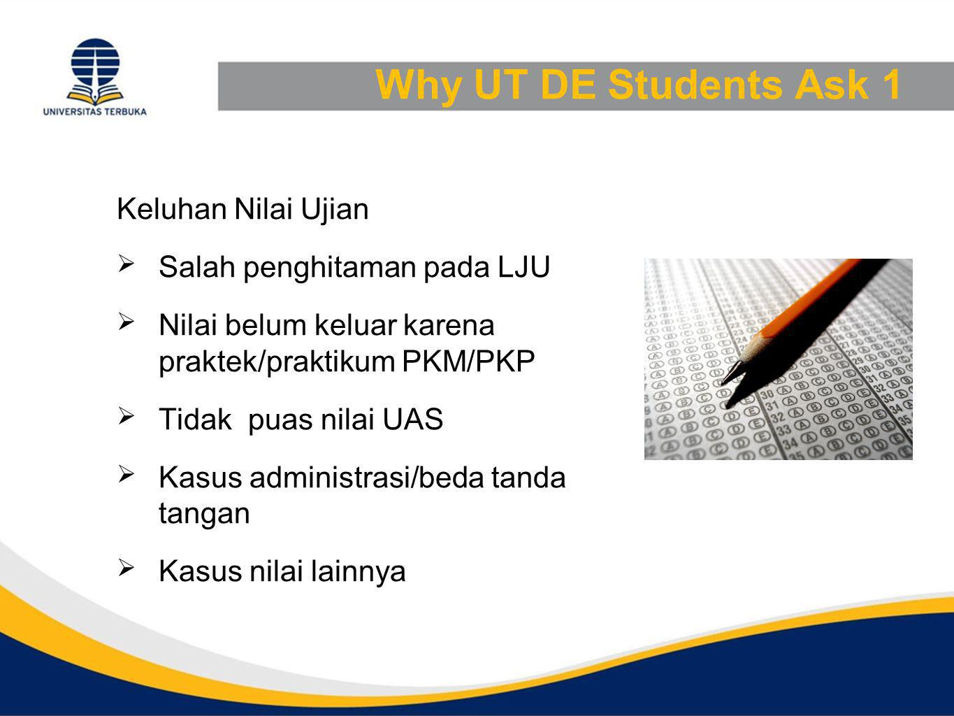 Why UT DE Students Ask 1 Keluhan Nilai Ujian
