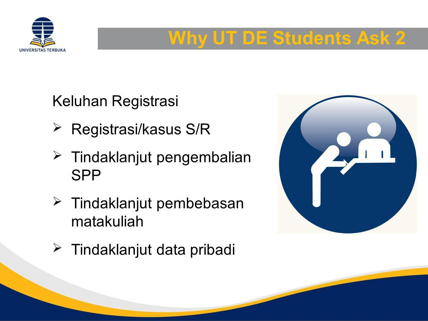 Why UT DE Students Ask 2 Keluhan Registrasi Registrasi/kasus S/R