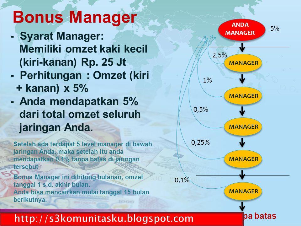 Bonus Manager - Syarat Manager: Memiliki omzet kaki kecil
