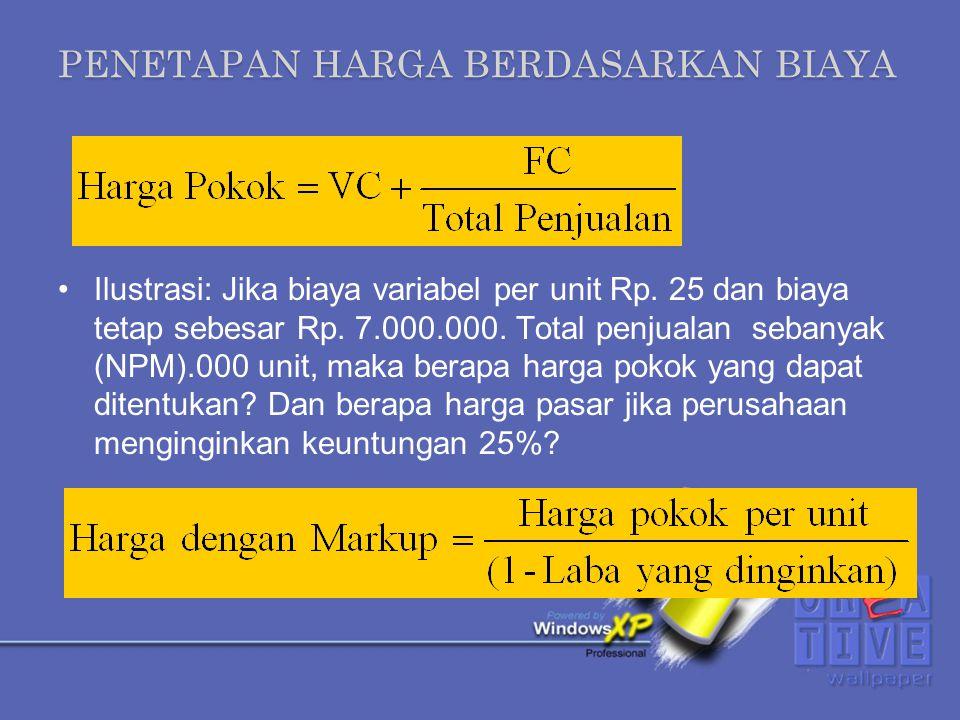 Penetapan Harga Berdasarkan Biaya