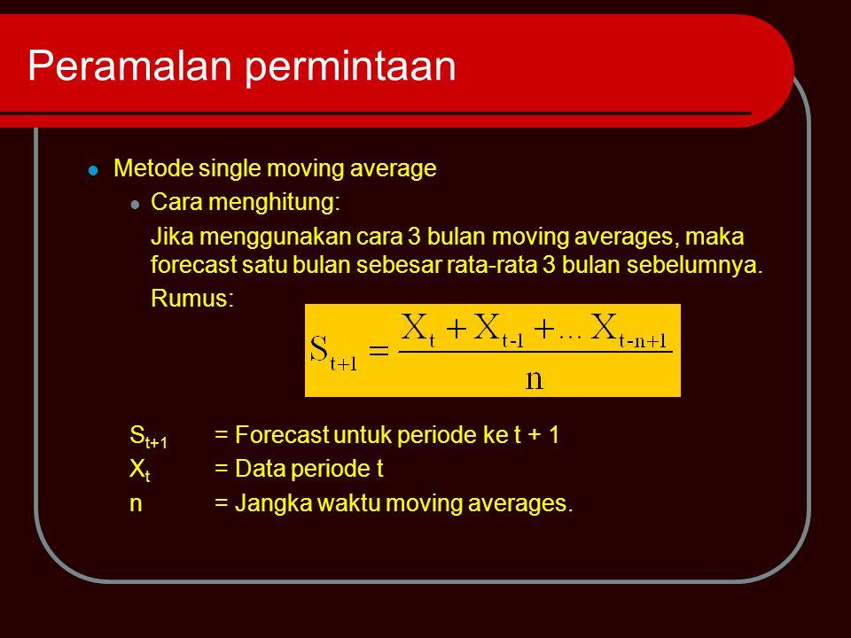 Peramalan permintaan Metode single moving average Cara menghitung: