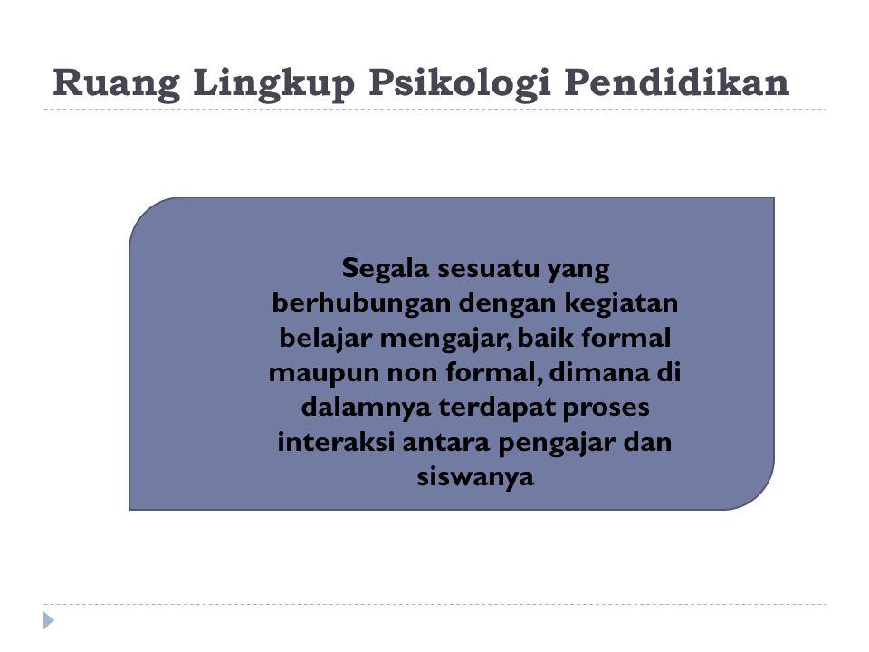 Ruang Lingkup Psikologi Pendidikan