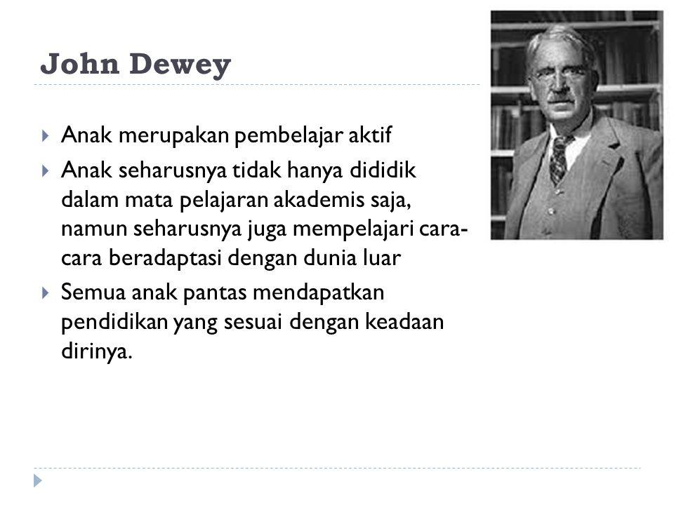 John Dewey Anak merupakan pembelajar aktif