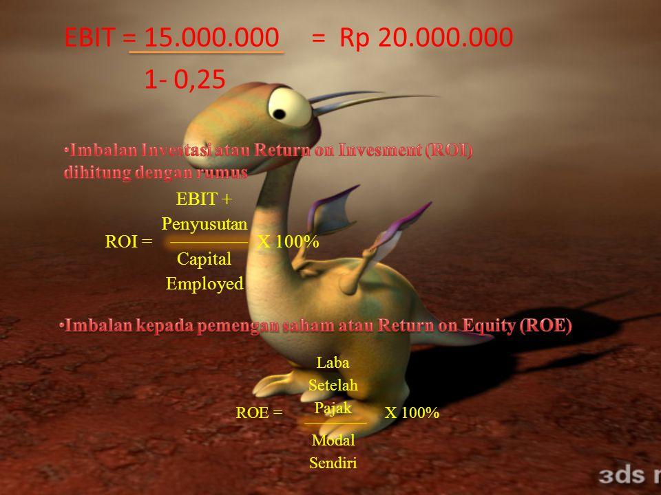 EBIT = 15.000.000 = Rp 20.000.000 1- 0,25 Imbalan Investasi atau Return on Invesment (ROI) dihitung dengan rumus.