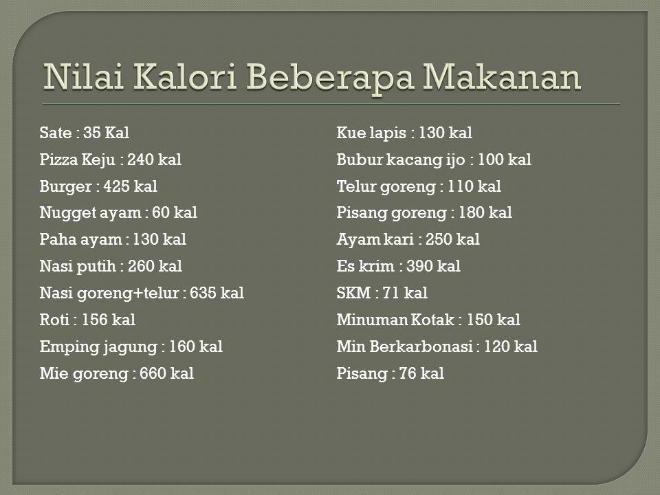 Nilai Kalori Beberapa Makanan