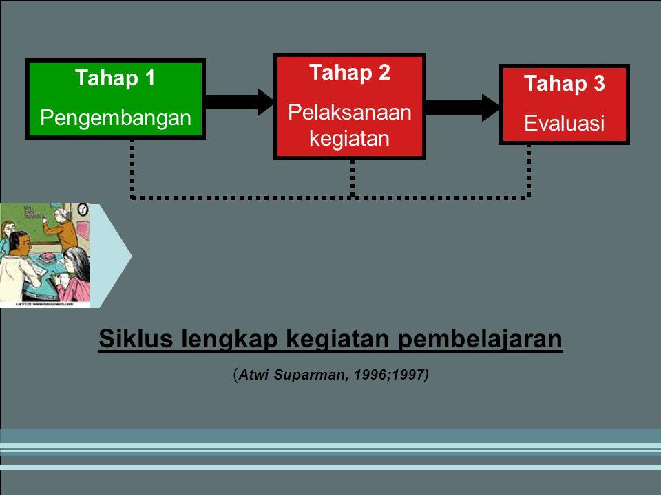 Siklus lengkap kegiatan pembelajaran