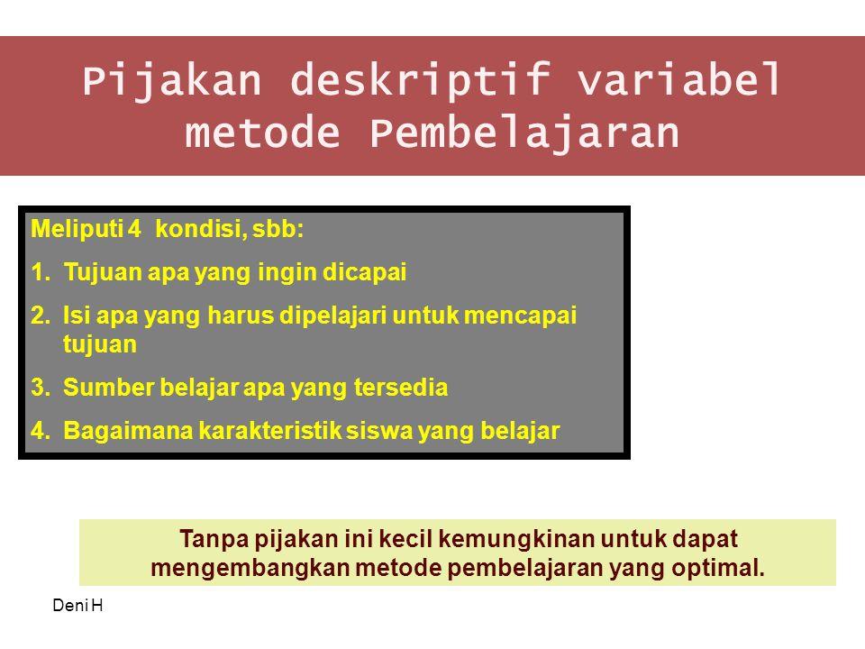 Pijakan deskriptif variabel metode Pembelajaran
