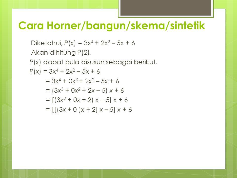 Cara Horner/bangun/skema/sintetik