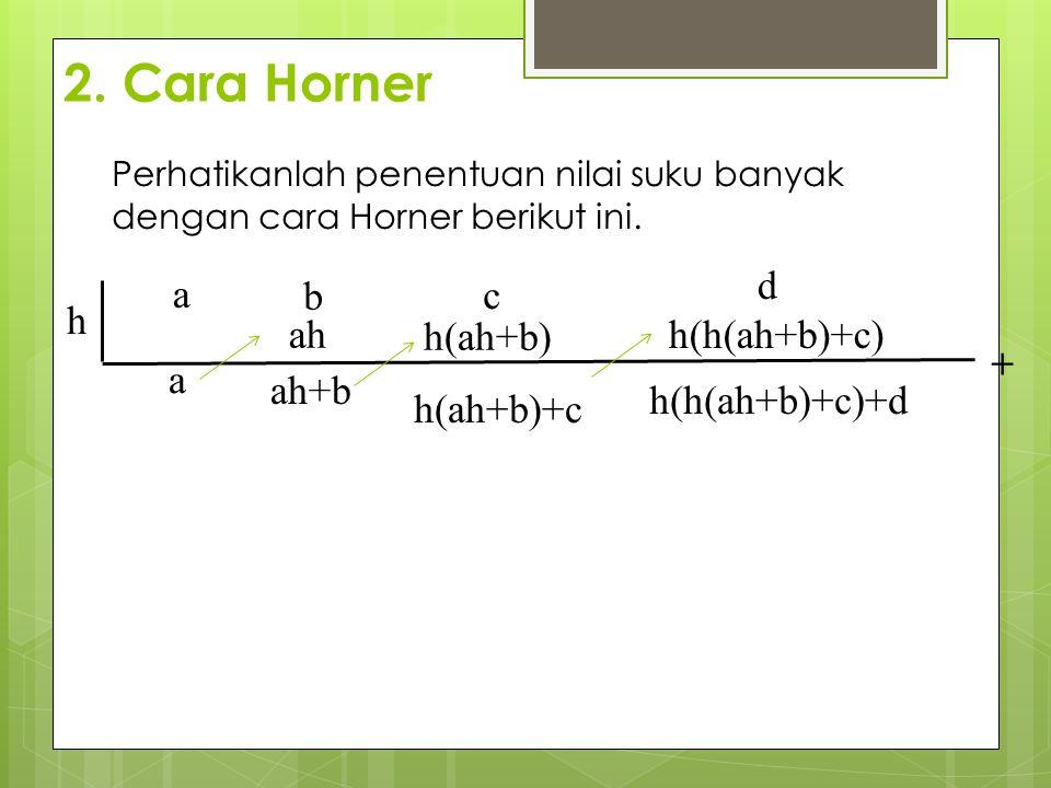 2. Cara Horner h a b ah ah+b c h(ah+b) h(ah+b)+c h(h(ah+b)+c)