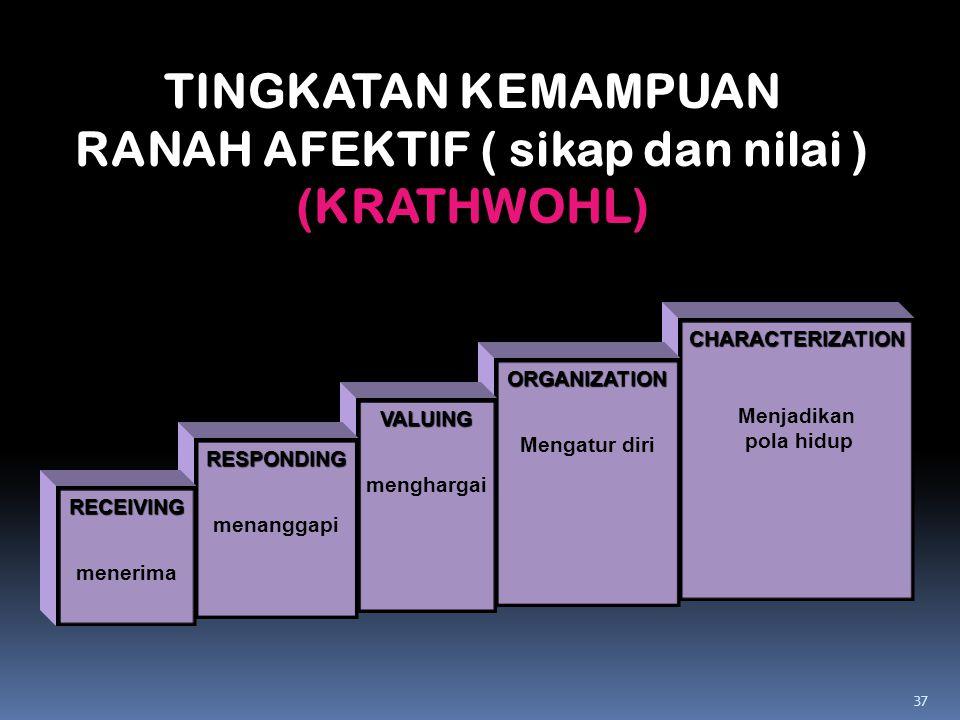 TINGKATAN KEMAMPUAN RANAH AFEKTIF ( sikap dan nilai ) (KRATHWOHL)
