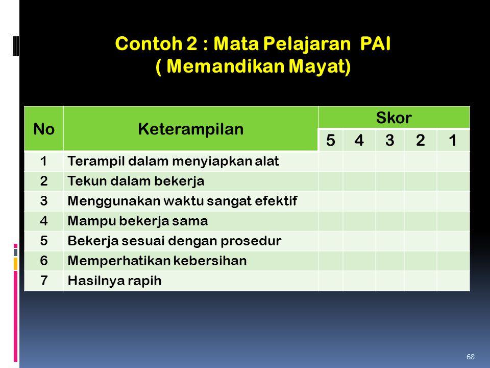 Contoh 2 : Mata Pelajaran PAI