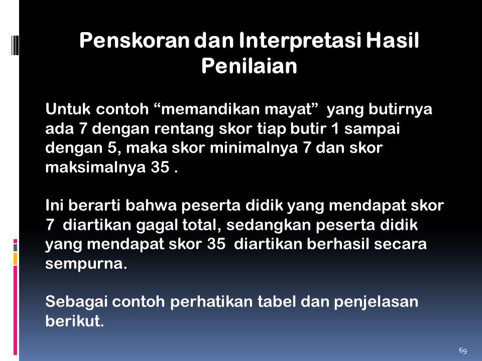 Penskoran dan Interpretasi Hasil Penilaian