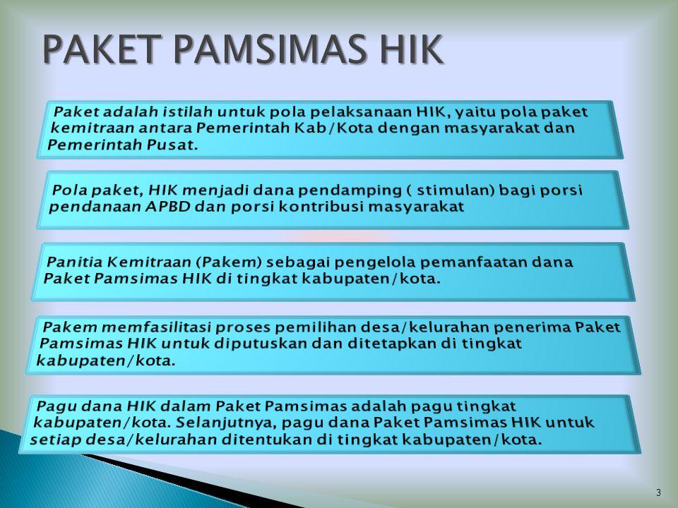 PAKET PAMSIMAS HIK