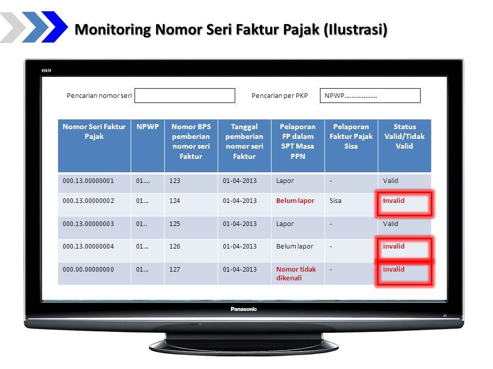 Monitoring Nomor Seri Faktur Pajak (Ilustrasi)