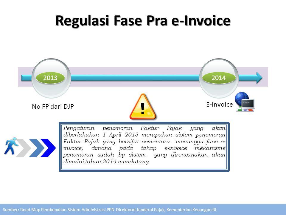 Regulasi Fase Pra e-Invoice