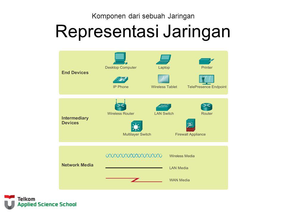 Komponen dari sebuah Jaringan Representasi Jaringan