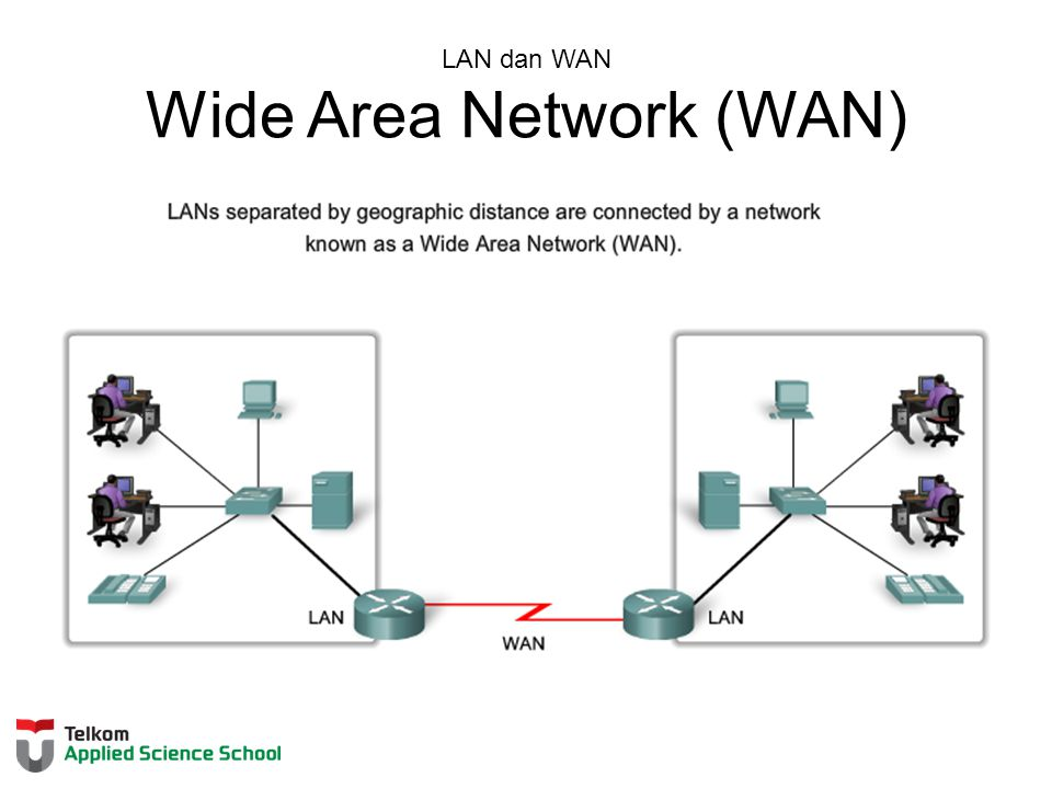 LAN dan WAN Wide Area Network (WAN)