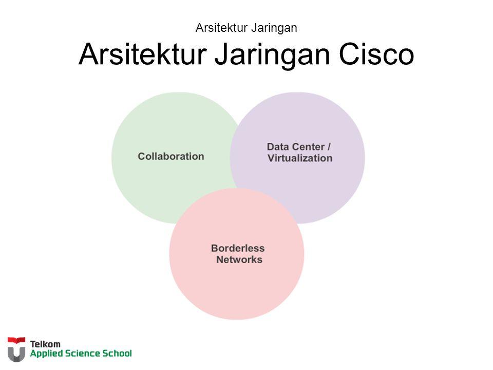 Arsitektur Jaringan Arsitektur Jaringan Cisco
