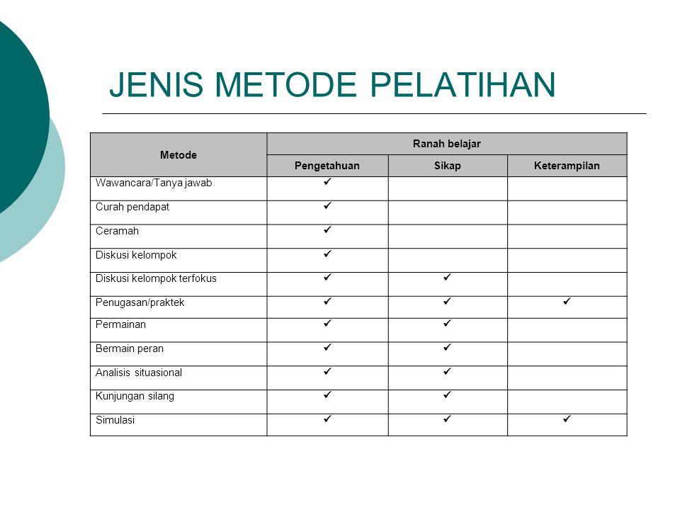 JENIS METODE PELATIHAN