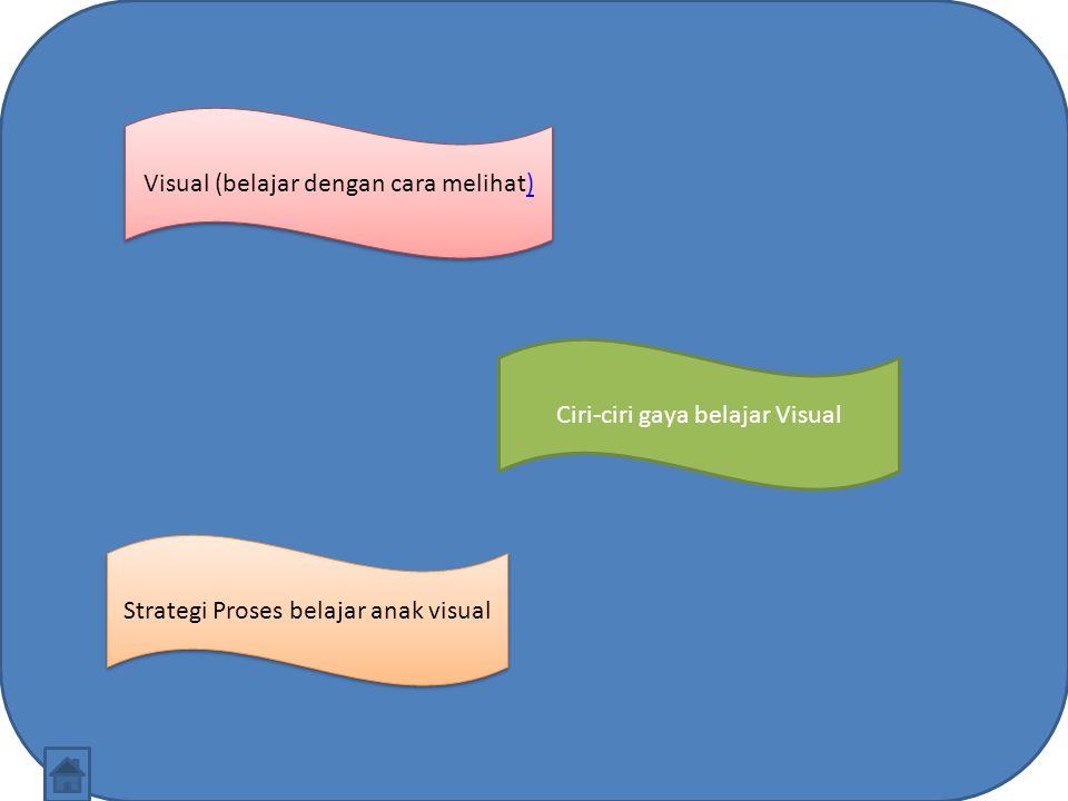 Visual (belajar dengan cara melihat)