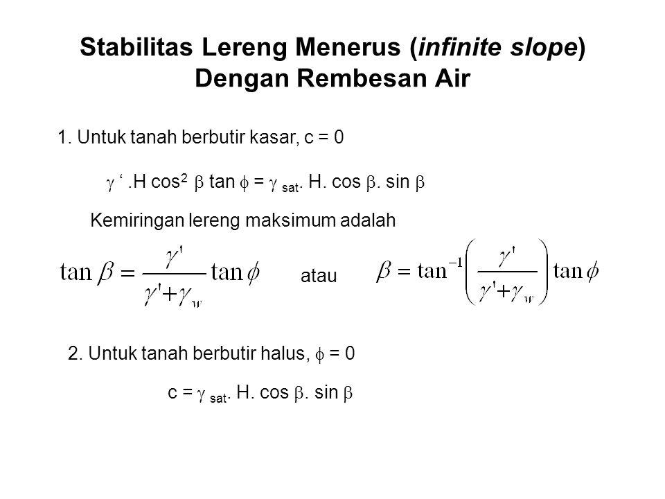 Stabilitas Lereng Menerus (infinite slope) Dengan Rembesan Air