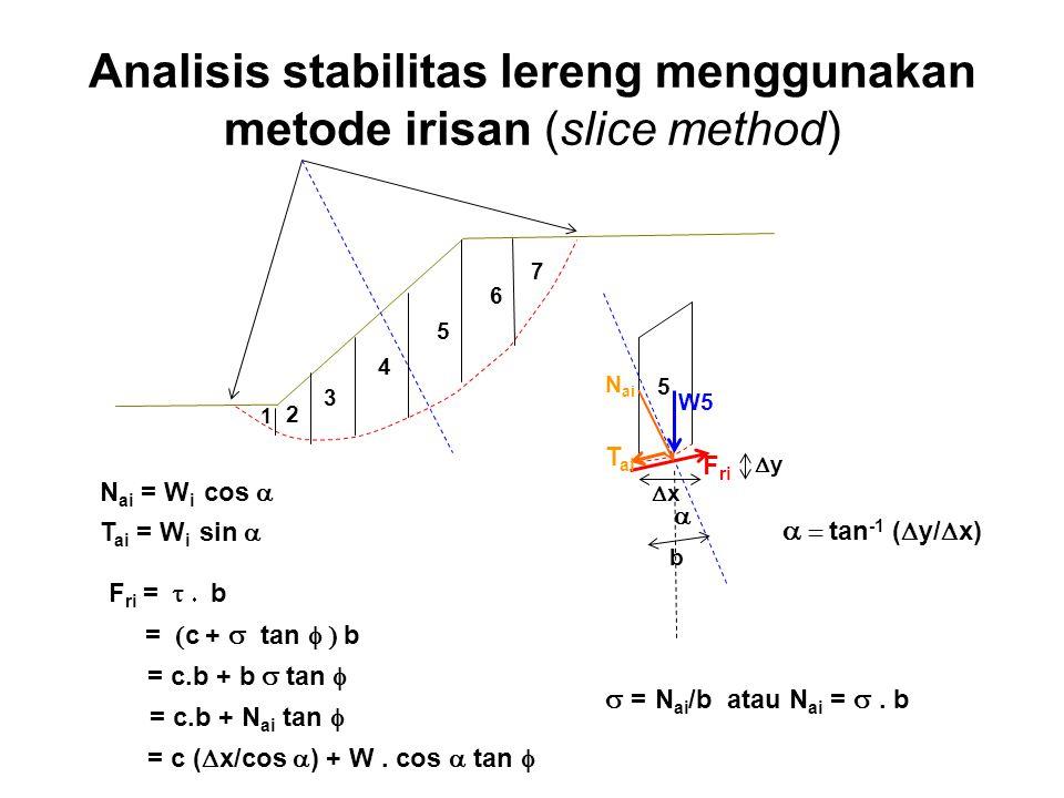 Analisis stabilitas lereng menggunakan metode irisan (slice method)