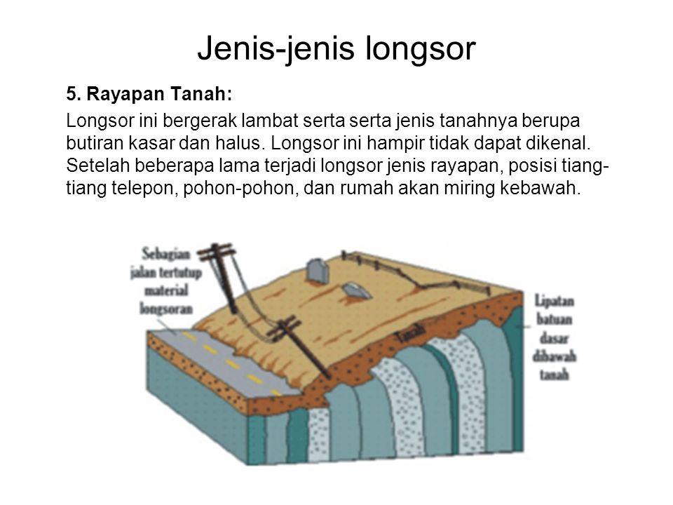 Jenis-jenis longsor 5. Rayapan Tanah: