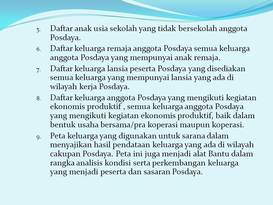 Daftar anak usia sekolah yang tidak bersekolah anggota Posdaya.