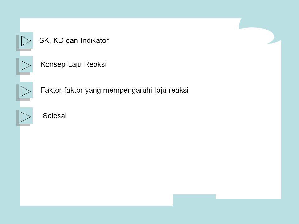 SK, KD dan Indikator Konsep Laju Reaksi Faktor-faktor yang mempengaruhi laju reaksi Selesai