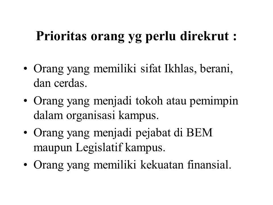 Prioritas orang yg perlu direkrut :