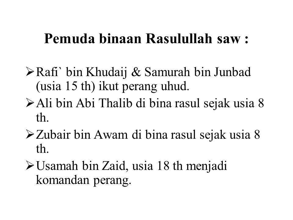 Pemuda binaan Rasulullah saw :