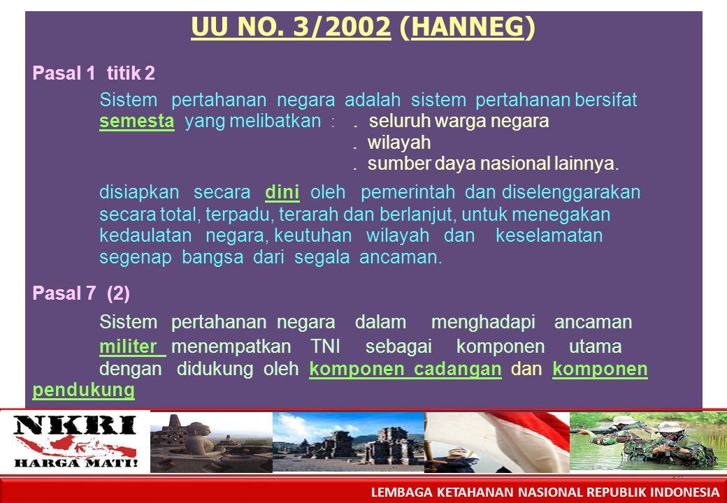 UU NO. 3/2002 (HANNEG) Pasal 1 titik 2