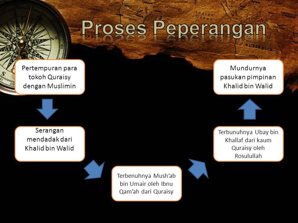 Proses Peperangan Pertempuran para tokoh Quraisy dengan Muslimin