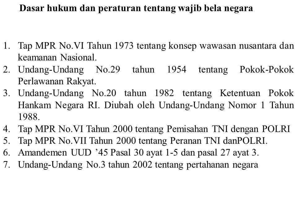 Dasar hukum dan peraturan tentang wajib bela negara