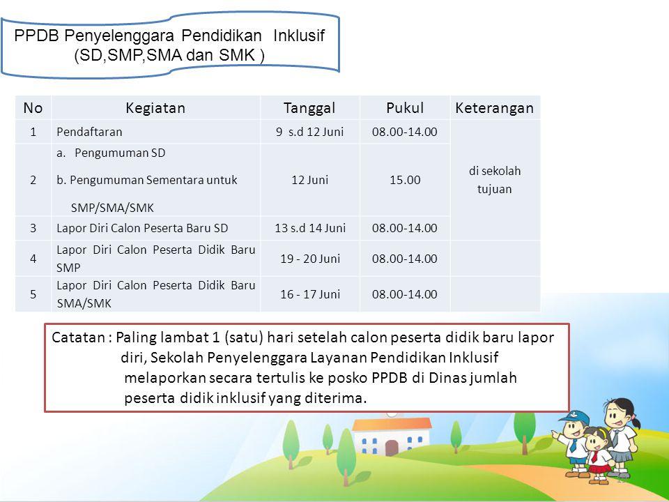 PPDB Penyelenggara Pendidikan Inklusif (SD,SMP,SMA dan SMK )