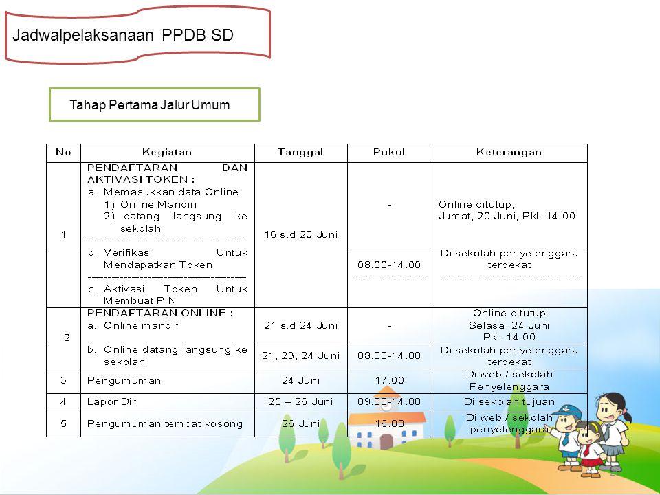 Jadwalpelaksanaan PPDB SD
