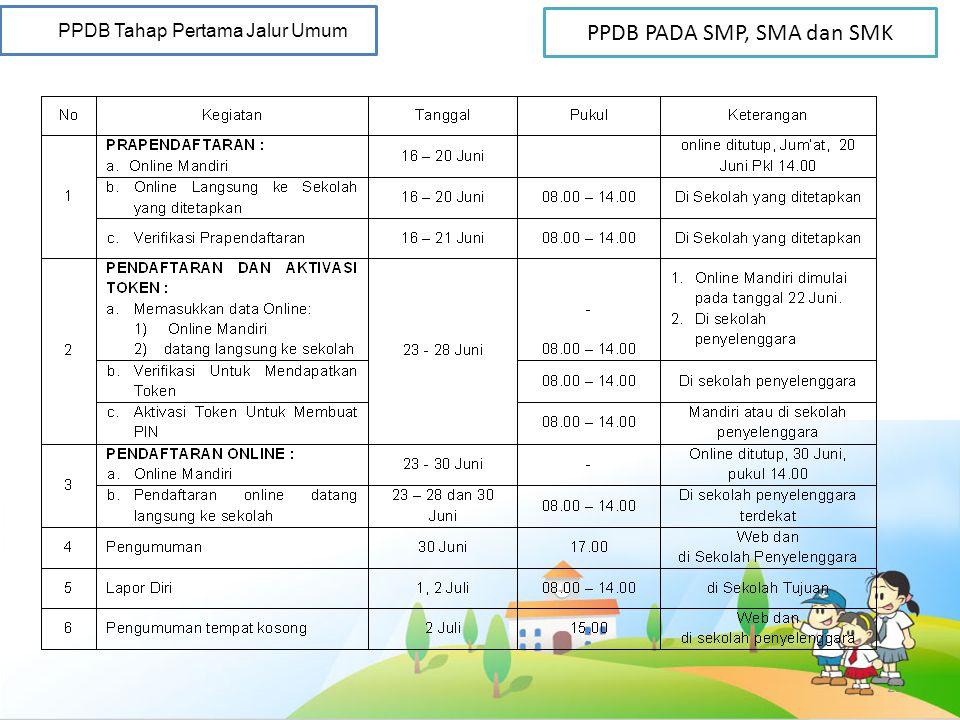 PPDB PADA SMP, SMA dan SMK
