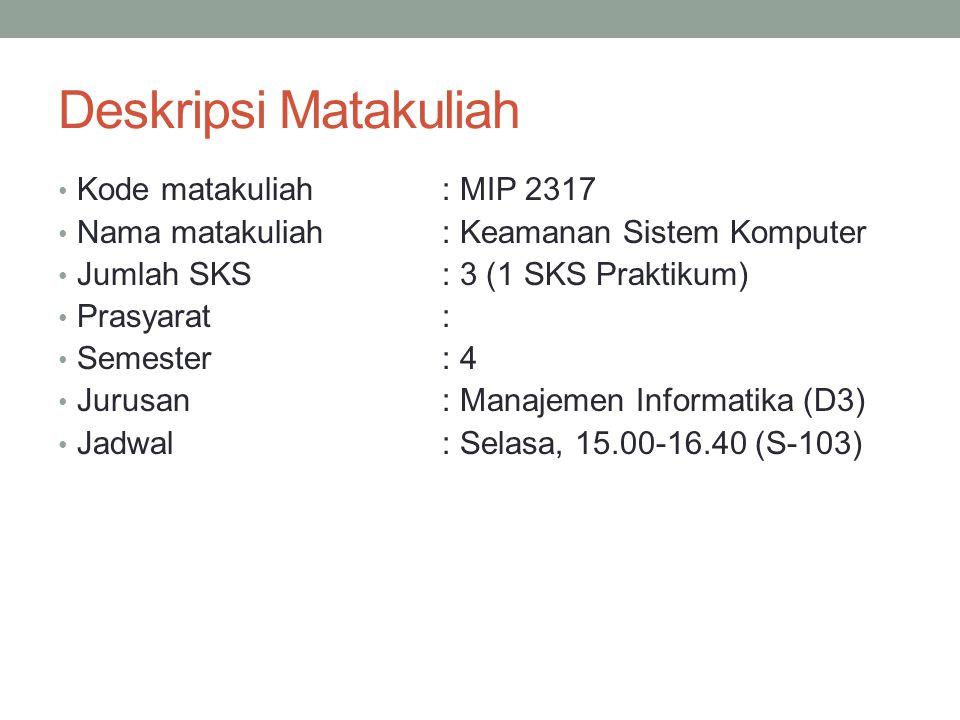 Deskripsi Matakuliah Kode matakuliah : MIP 2317
