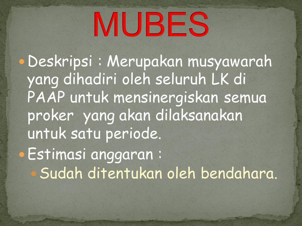 MUBES