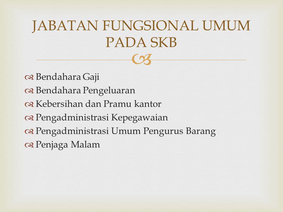 JABATAN FUNGSIONAL UMUM PADA SKB