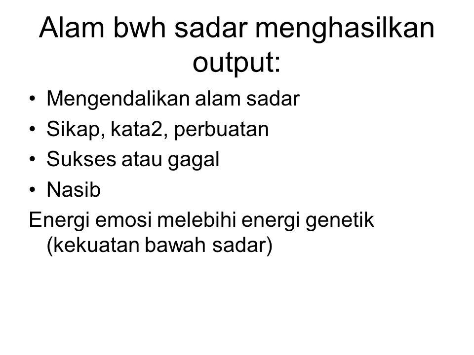 Alam bwh sadar menghasilkan output: