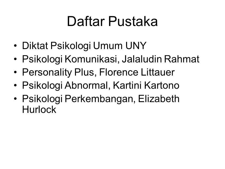 Daftar Pustaka Diktat Psikologi Umum UNY