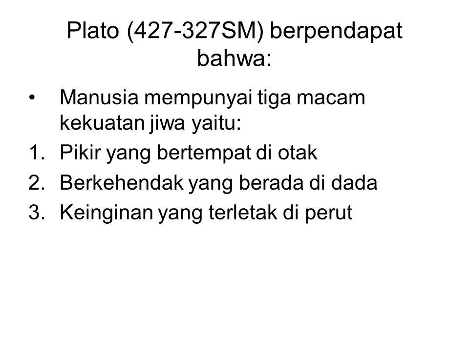 Plato (427-327SM) berpendapat bahwa: