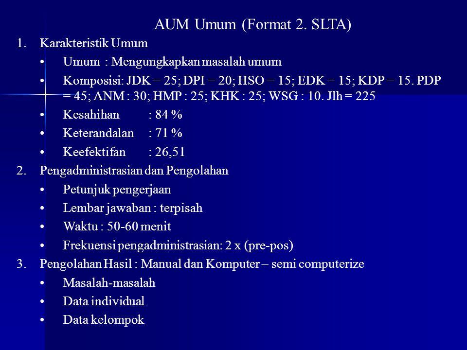 AUM Umum (Format 2. SLTA) Karakteristik Umum