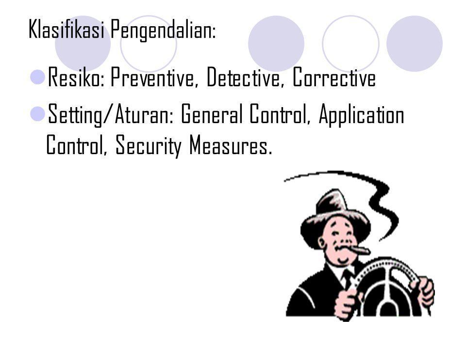 Klasifikasi Pengendalian: